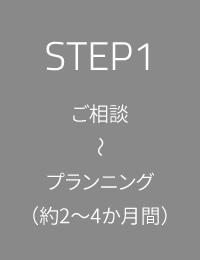 STEP1 ご相談~プランニング(約2~4か月間)