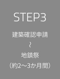 STEP3 建築確認申請~地鎮祭(約2~3か月間)