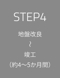 STEP4 地盤改良~竣工(約4~5か月間)